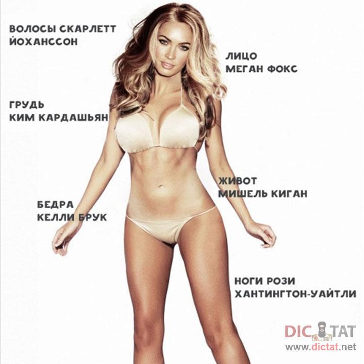 Сексуальная женщина глазами мужчин статистика