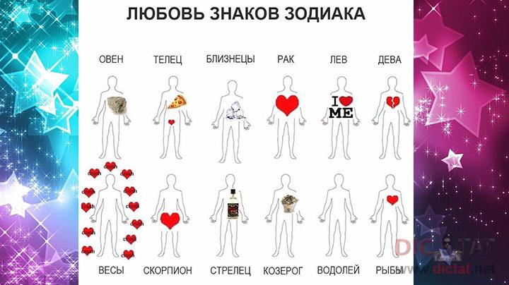 Весы и водолей - совместимость в постели, любовных отношениях, дружбе и работе.