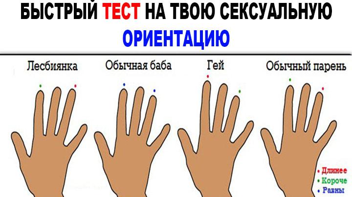 Определение сексуальной ориентации по пальцам руки