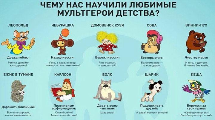 герои мультфильмов советских картинки
