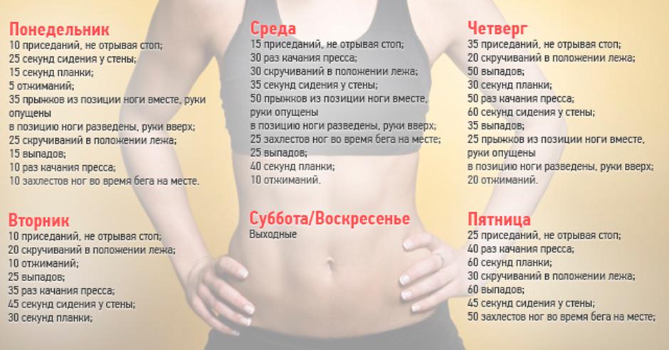 Схема тренировок для девушек для похудения