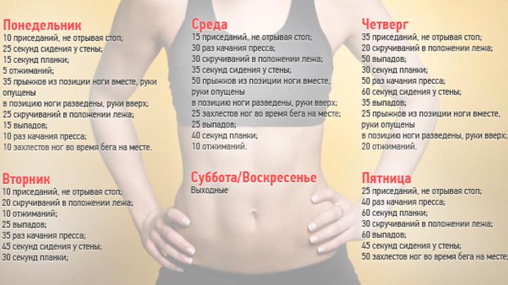 Какие упражнения делать дома, чтобы убрать живот