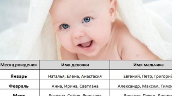 Какие будут дети рожденные в августе 2018 года